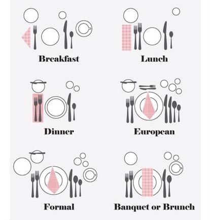 Etiquette diner bestek